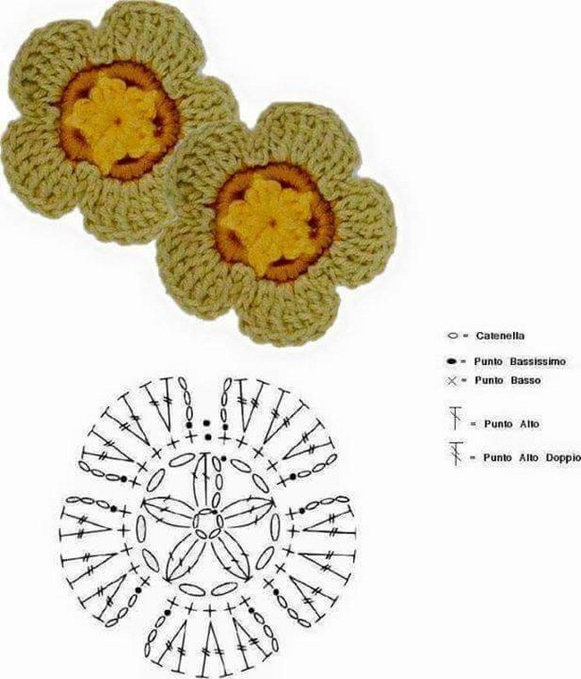 15 Diy Crochet Flower Patterns 1001 Crochet