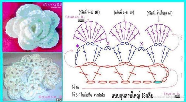crochet-flower-pattern-idea