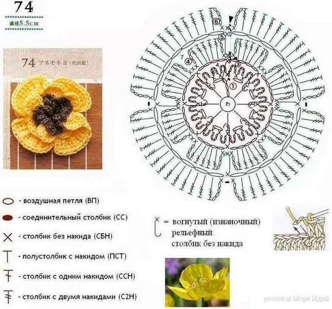 crochet-flower-pattern-projects