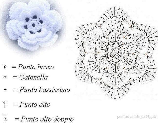 crochet-flower-patterns